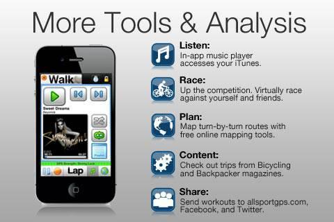 All Sport GPS
